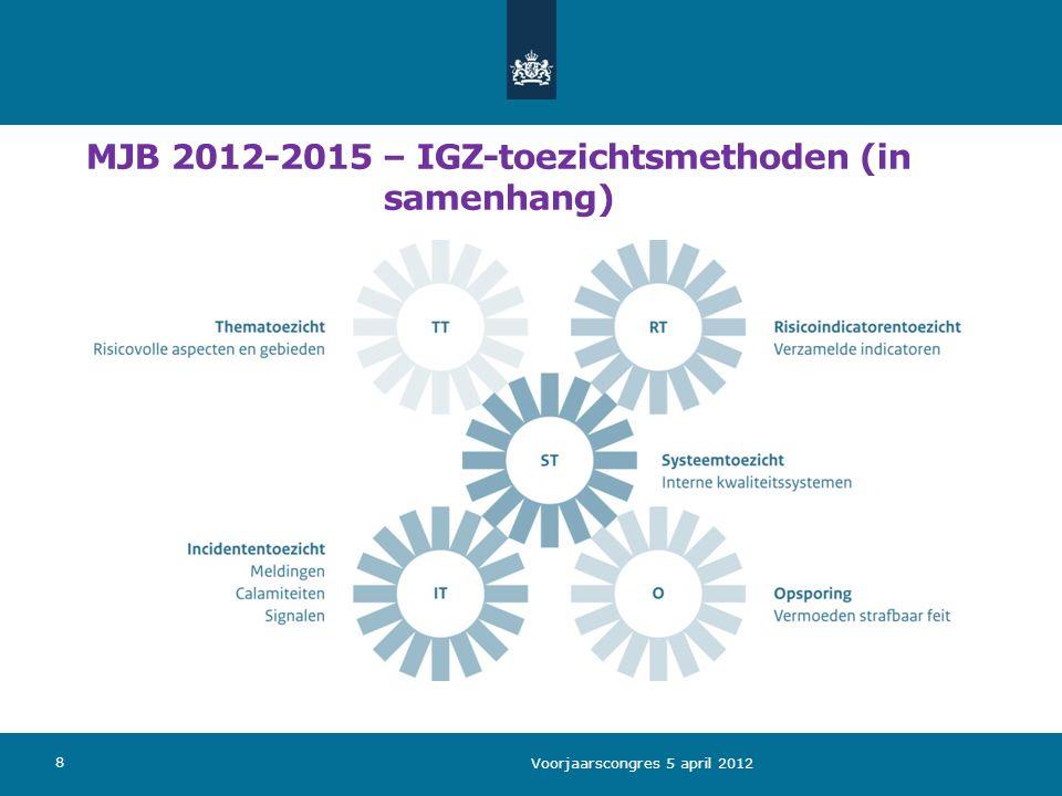 MJB 2012-2015 – IGZ-toezichtsmethoden (in samenhang) Voorjaarscongres 5 april 2012 8