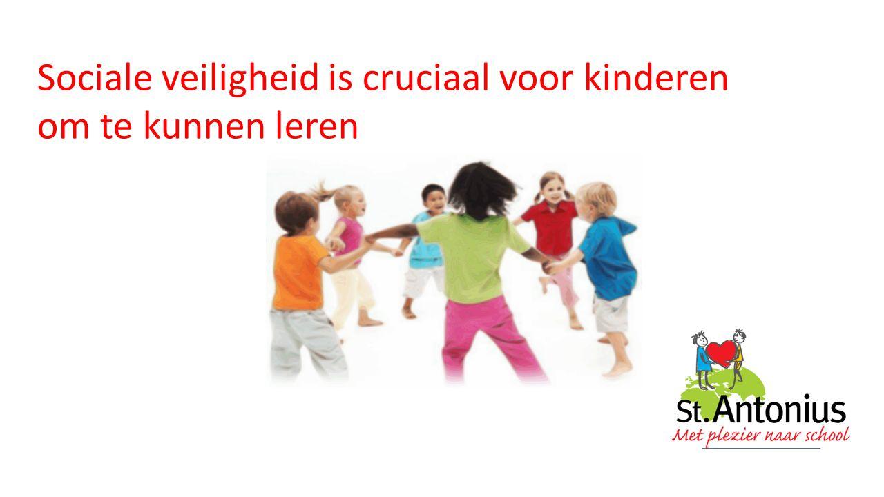 , Sociale veiligheid is cruciaal voor kinderen om te kunnen leren Evt. logo van de school