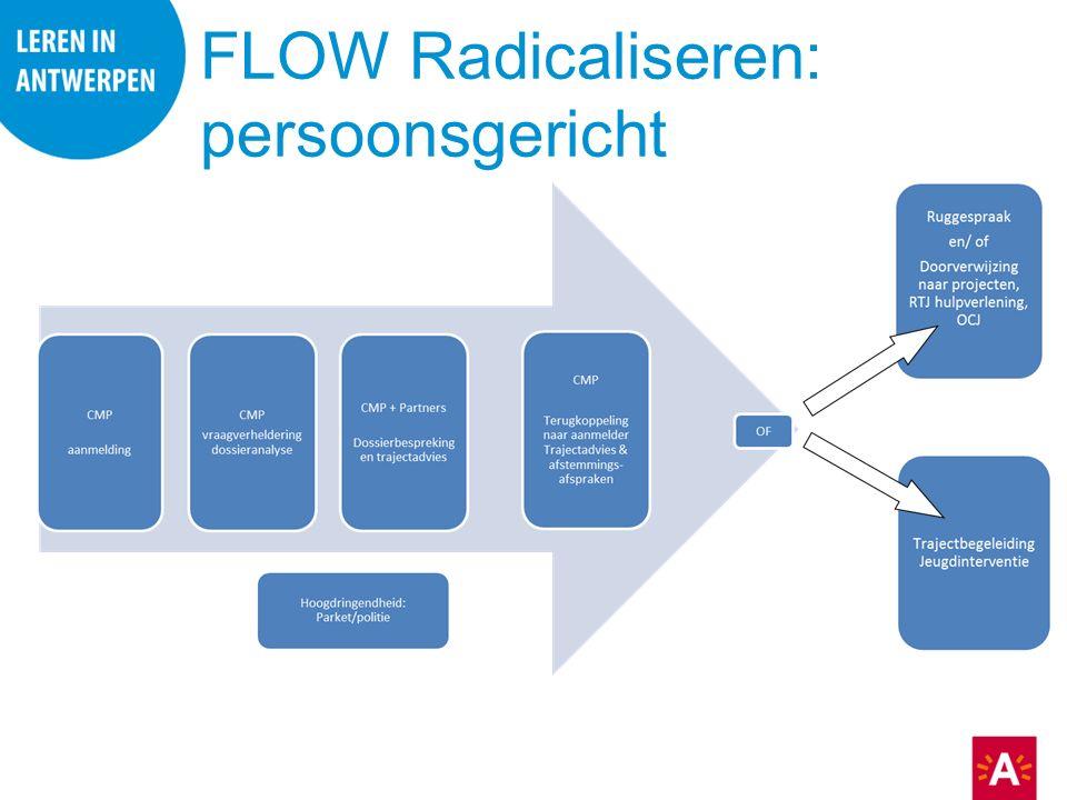 FLOW Radicaliseren: persoonsgericht