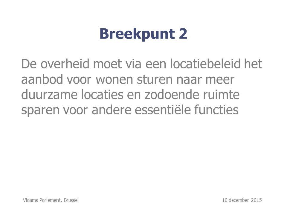 Vlaams Parlement, Brussel 10 december 2015 Breekpunt 2 De overheid moet via een locatiebeleid het aanbod voor wonen sturen naar meer duurzame locaties en zodoende ruimte sparen voor andere essentiële functies