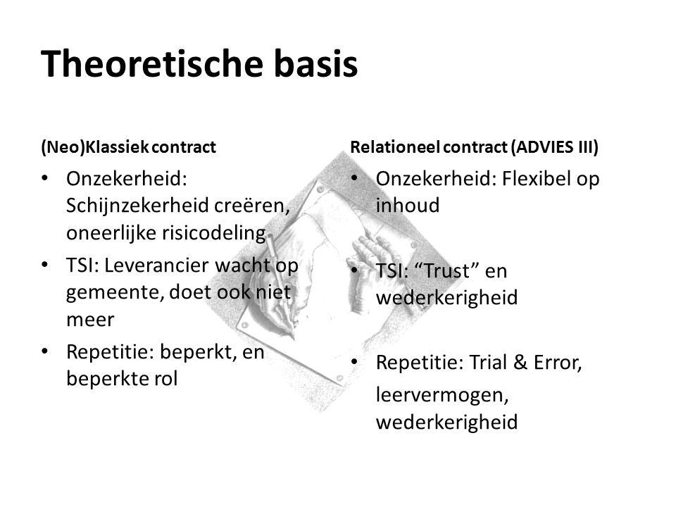 Theoretische basis (Neo)Klassiek contract Onzekerheid: Schijnzekerheid creëren, oneerlijke risicodeling TSI: Leverancier wacht op gemeente, doet ook niet meer Repetitie: beperkt, en beperkte rol Relationeel contract (ADVIES III) Onzekerheid: Flexibel op inhoud TSI: Trust en wederkerigheid Repetitie: Trial & Error, leervermogen, wederkerigheid
