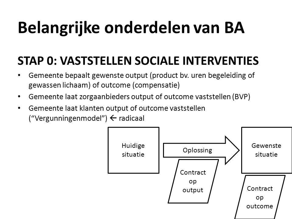 Belangrijke onderdelen van BA STAP 0: VASTSTELLEN SOCIALE INTERVENTIES Gemeente bepaalt gewenste output (product bv.