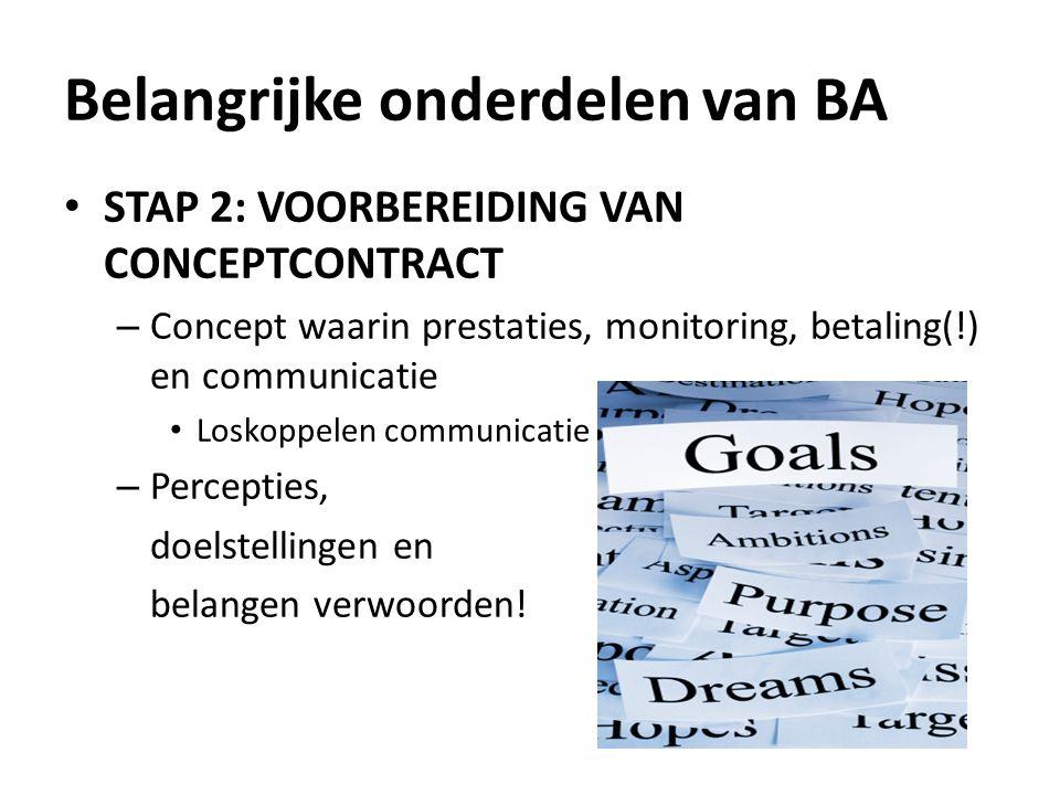 STAP 2: VOORBEREIDING VAN CONCEPTCONTRACT – Concept waarin prestaties, monitoring, betaling(!) en communicatie Loskoppelen communicatie – Percepties, doelstellingen en belangen verwoorden.