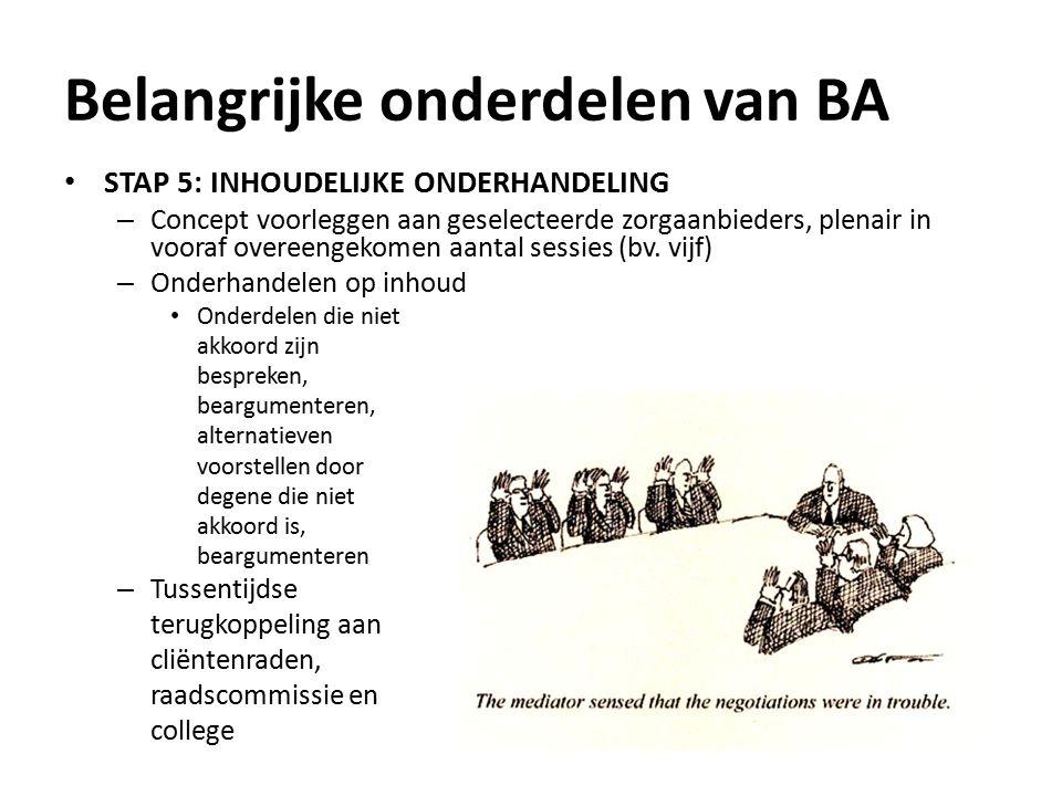 STAP 5: INHOUDELIJKE ONDERHANDELING – Concept voorleggen aan geselecteerde zorgaanbieders, plenair in vooraf overeengekomen aantal sessies (bv.
