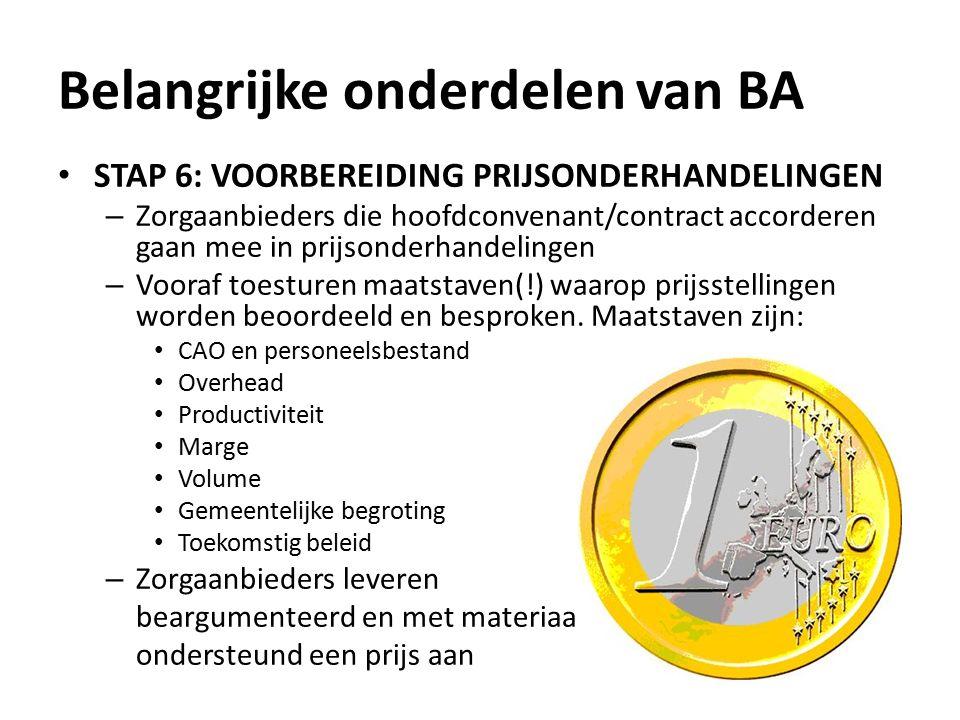 STAP 6: VOORBEREIDING PRIJSONDERHANDELINGEN – Zorgaanbieders die hoofdconvenant/contract accorderen gaan mee in prijsonderhandelingen – Vooraf toesturen maatstaven(!) waarop prijsstellingen worden beoordeeld en besproken.