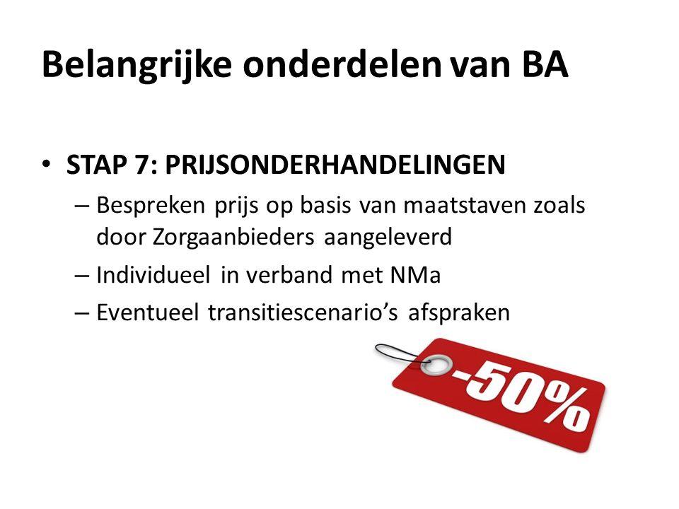 STAP 7: PRIJSONDERHANDELINGEN – Bespreken prijs op basis van maatstaven zoals door Zorgaanbieders aangeleverd – Individueel in verband met NMa – Eventueel transitiescenario's afspraken Belangrijke onderdelen van BA