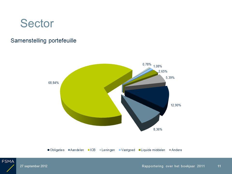 27 september 2012 Sector Rapportering over het boekjaar 2011 11 Samenstelling portefeuille
