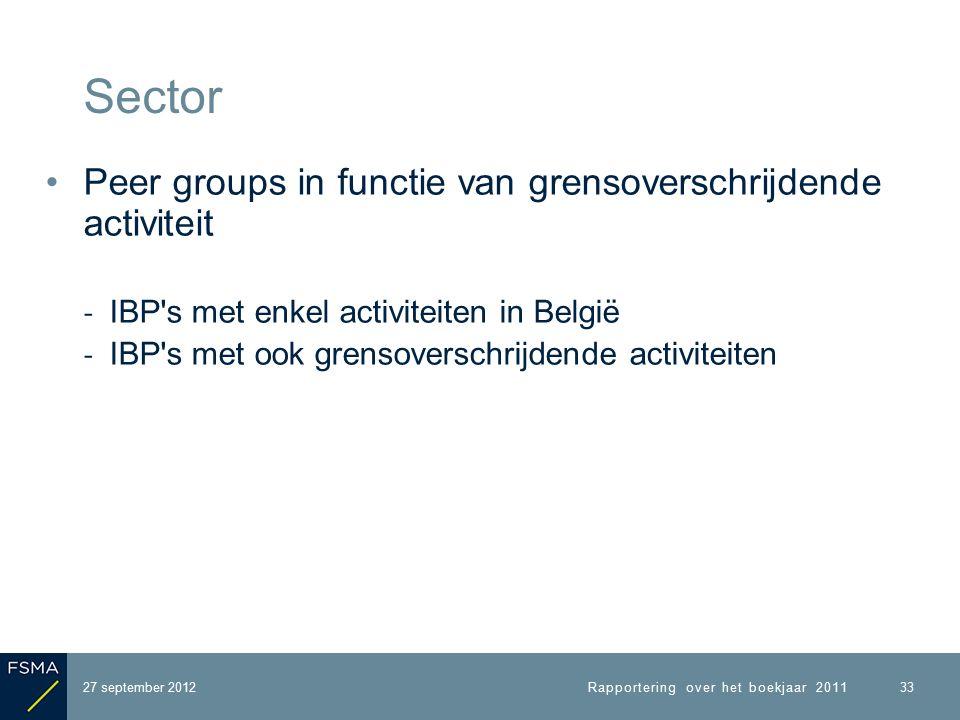 Peer groups in functie van grensoverschrijdende activiteit ‐ IBP s met enkel activiteiten in België ‐ IBP s met ook grensoverschrijdende activiteiten Sector 33 27 september 2012Rapportering over het boekjaar 2011