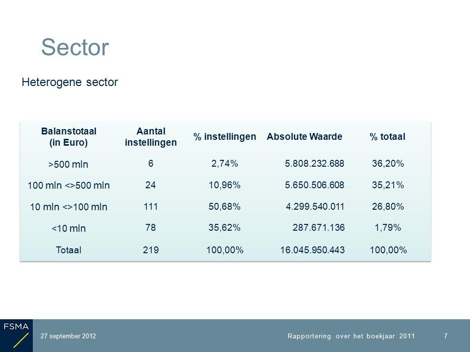 Peer groups in functie van de inrichter ‐ Eerste pijler ‐ Tweede pijler ‐ Sectorfondsen ‐ Multi-werkgeverfondsen ‐ Mono-werkgeverfondsen ‐ Zelfstandigen ‐ Vereffening 27 september 2012 Sector Rapportering over het boekjaar 2011 18