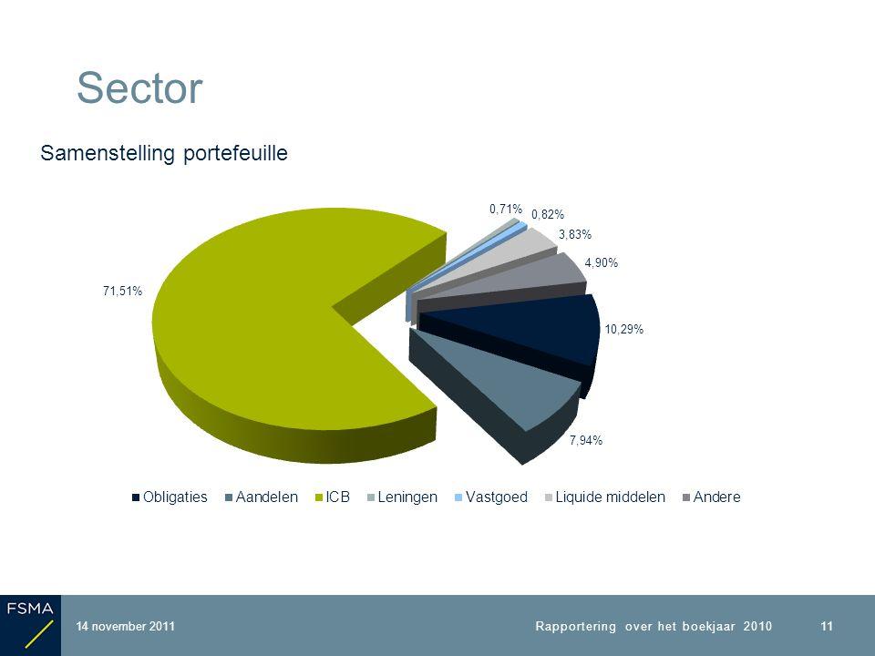 14 november 2011 Sector Rapportering over het boekjaar 2010 11 Samenstelling portefeuille