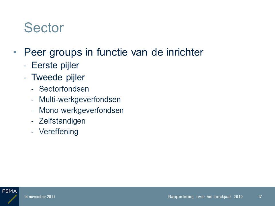 Peer groups in functie van de inrichter ‐ Eerste pijler ‐ Tweede pijler ‐ Sectorfondsen ‐ Multi-werkgeverfondsen ‐ Mono-werkgeverfondsen ‐ Zelfstandigen ‐ Vereffening 14 november 2011 Sector Rapportering over het boekjaar 2010 17