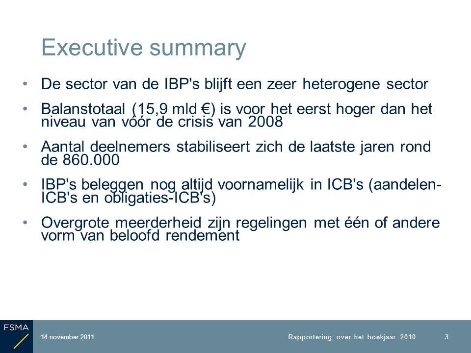 De sector van de IBP s blijft een zeer heterogene sector Balanstotaal (15,9 mld €) is voor het eerst hoger dan het niveau van vóór de crisis van 2008 Aantal deelnemers stabiliseert zich de laatste jaren rond de 860.000 IBP s beleggen nog altijd voornamelijk in ICB s (aandelen- ICB s en obligaties-ICB s) Overgrote meerderheid zijn regelingen met één of andere vorm van beloofd rendement Executive summary 14 november 2011 3 Rapportering over het boekjaar 2010