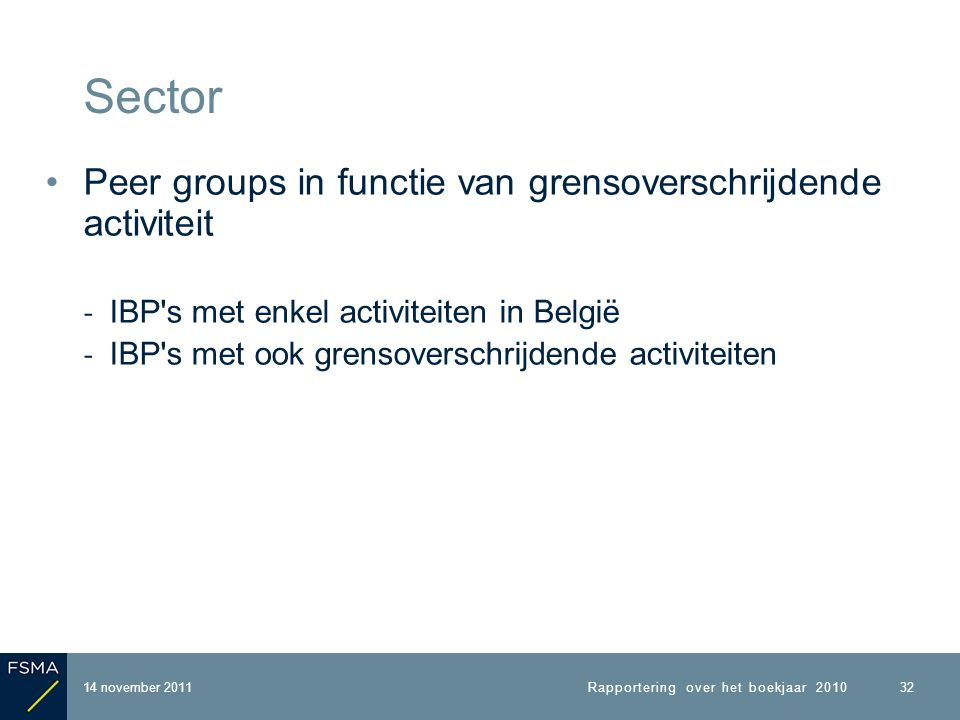Peer groups in functie van grensoverschrijdende activiteit ‐ IBP s met enkel activiteiten in België ‐ IBP s met ook grensoverschrijdende activiteiten Sector 32 14 november 2011Rapportering over het boekjaar 2010