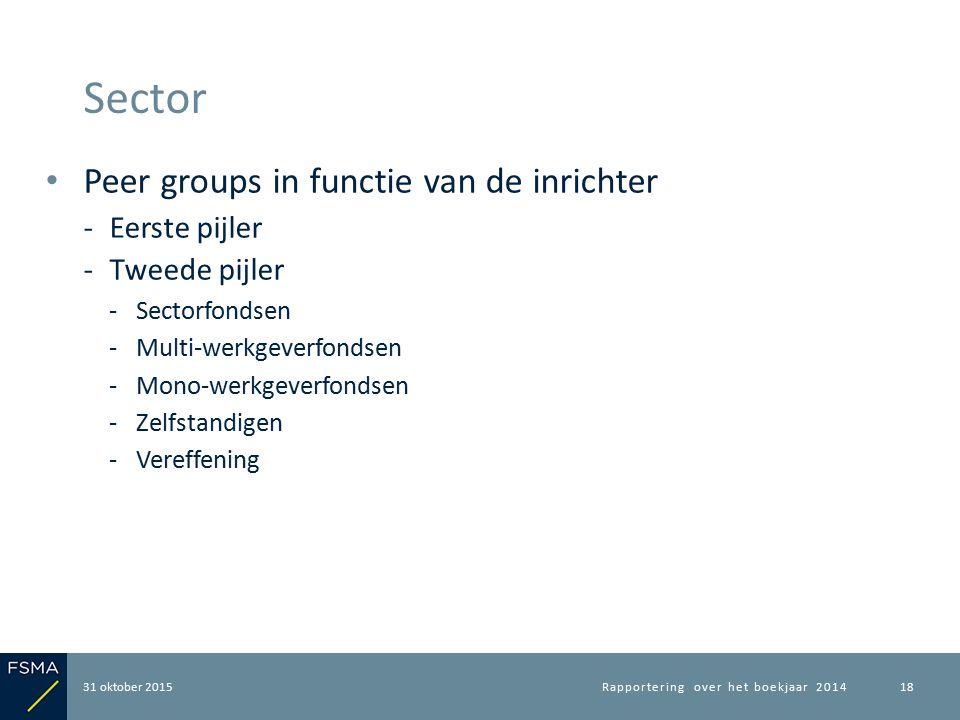 Peer groups in functie van de inrichter ‐Eerste pijler ‐Tweede pijler ‐Sectorfondsen ‐Multi-werkgeverfondsen ‐Mono-werkgeverfondsen ‐Zelfstandigen ‐Vereffening 31 oktober 2015 Sector Rapportering over het boekjaar 201418