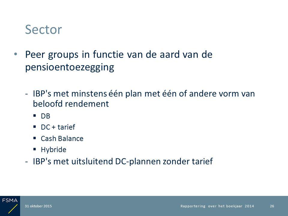 Peer groups in functie van de aard van de pensioentoezegging ‐IBP's met minstens één plan met één of andere vorm van beloofd rendement  DB  DC + tar