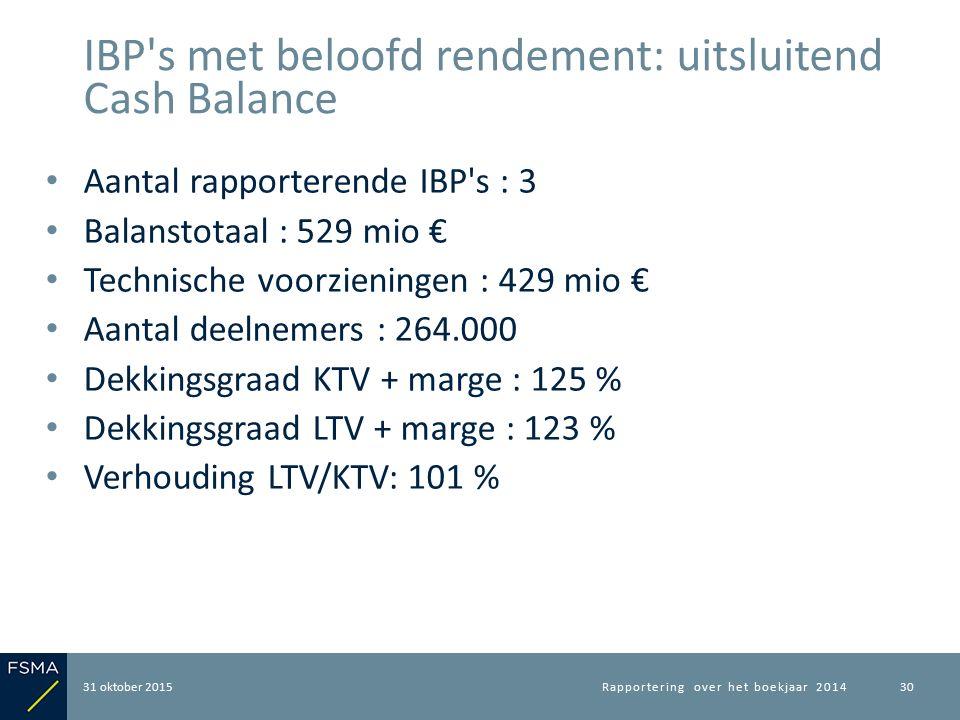 Aantal rapporterende IBP's : 3 Balanstotaal : 529 mio € Technische voorzieningen : 429 mio € Aantal deelnemers : 264.000 Dekkingsgraad KTV + marge : 1
