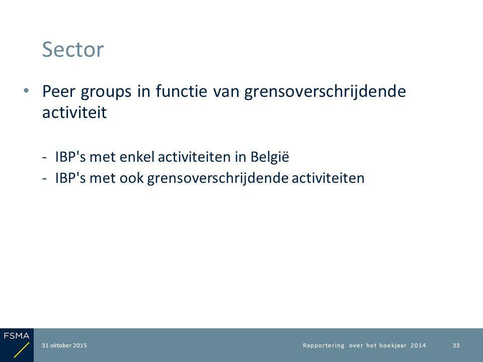 Peer groups in functie van grensoverschrijdende activiteit ‐IBP s met enkel activiteiten in België ‐IBP s met ook grensoverschrijdende activiteiten 31 oktober 2015 Sector Rapportering over het boekjaar 201433