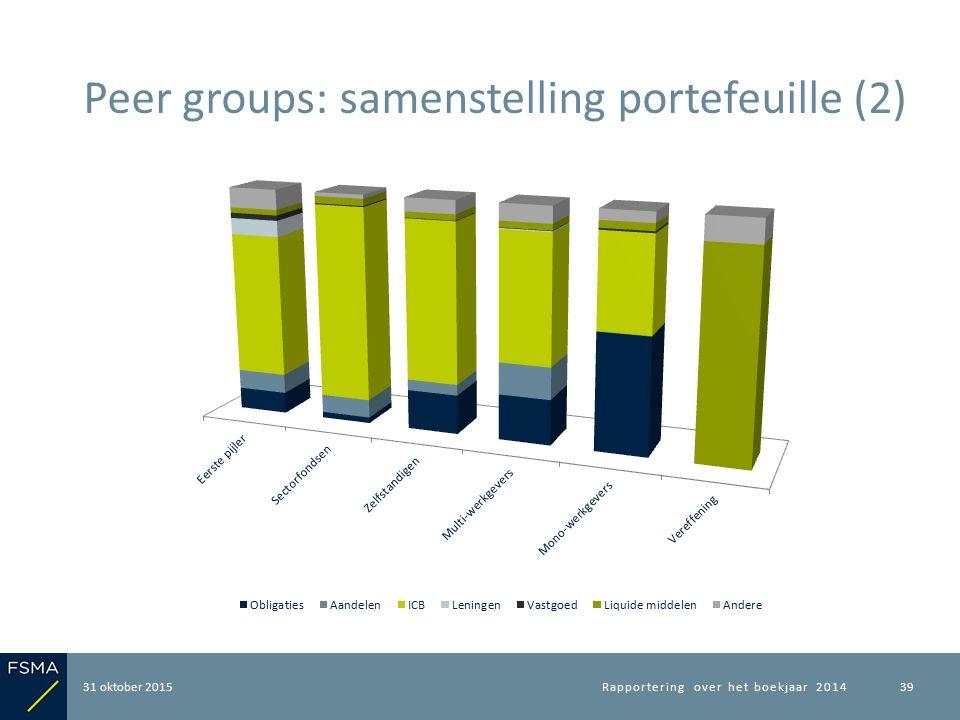 31 oktober 2015 Peer groups: samenstelling portefeuille (2) Rapportering over het boekjaar 201439