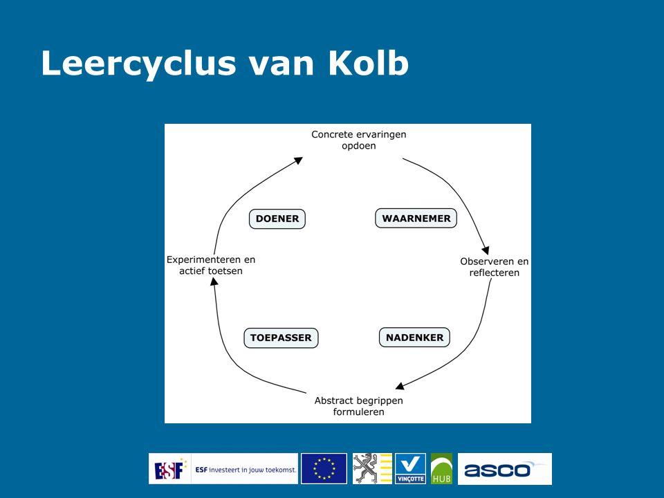 Leercyclus van Kolb