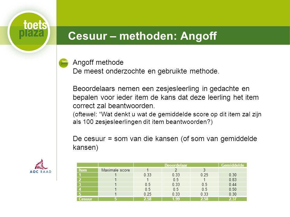 Expertiseteam Toetsenbank Cesuur – methoden: Angoff Angoff methode De meest onderzochte en gebruikte methode.