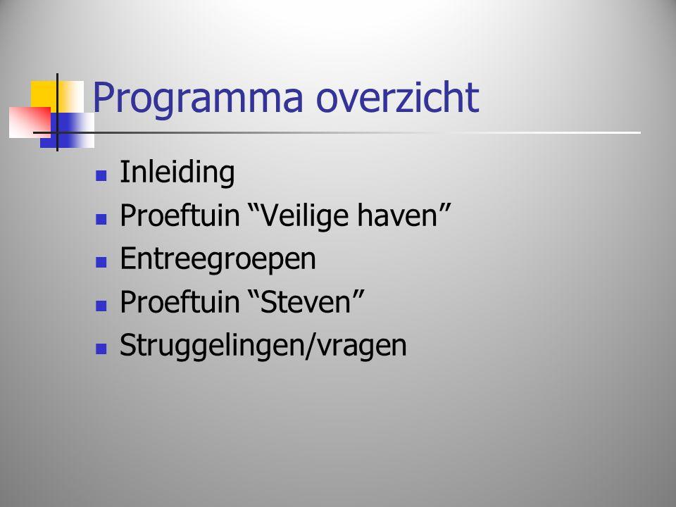 Programma overzicht Inleiding Proeftuin Veilige haven Entreegroepen Proeftuin Steven Struggelingen/vragen