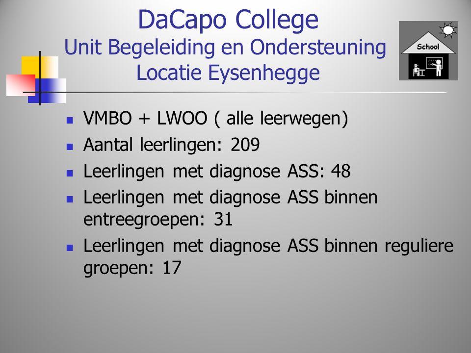 DaCapo College Unit Begeleiding en Ondersteuning Locatie Eysenhegge VMBO + LWOO ( alle leerwegen) Aantal leerlingen: 209 Leerlingen met diagnose ASS: 48 Leerlingen met diagnose ASS binnen entreegroepen: 31 Leerlingen met diagnose ASS binnen reguliere groepen: 17