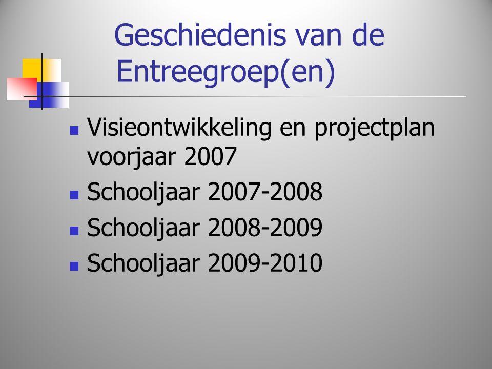 Geschiedenis van de Entreegroep(en) Visieontwikkeling en projectplan voorjaar 2007 Schooljaar 2007-2008 Schooljaar 2008-2009 Schooljaar 2009-2010