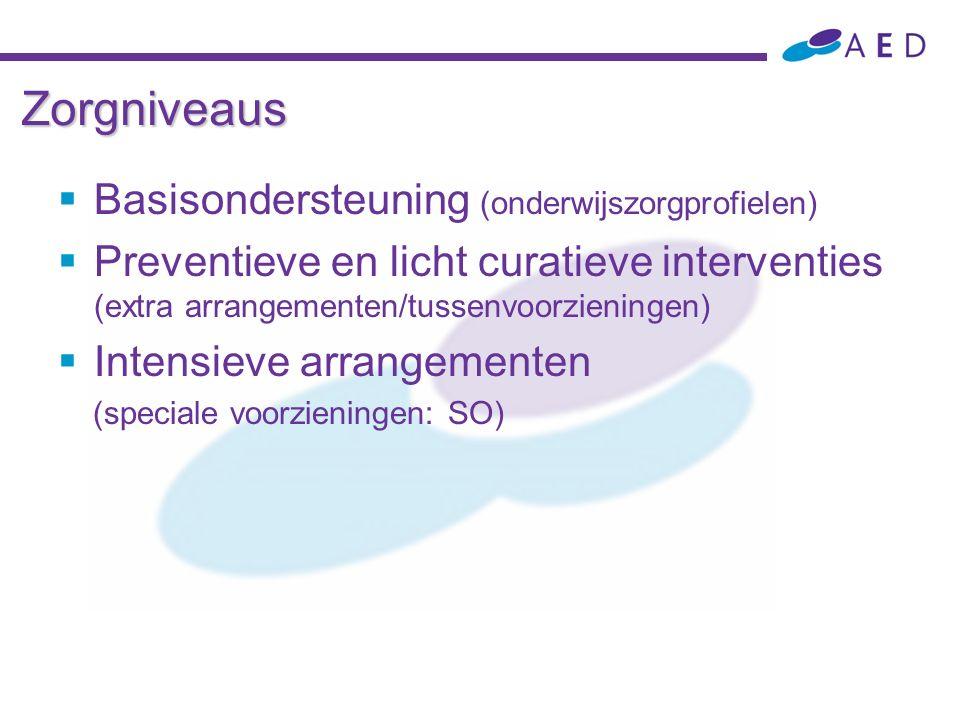 Zorgniveaus  Basisondersteuning (onderwijszorgprofielen)  Preventieve en licht curatieve interventies (extra arrangementen/tussenvoorzieningen)  Intensieve arrangementen (speciale voorzieningen: SO)