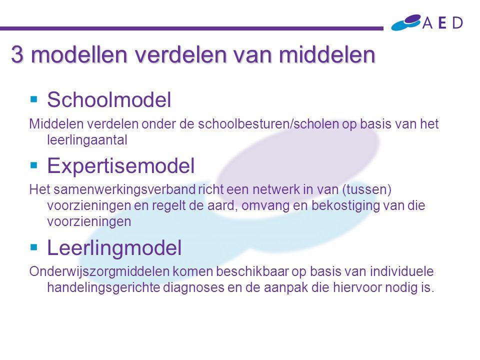 3 modellen verdelen van middelen  Schoolmodel Middelen verdelen onder de schoolbesturen/scholen op basis van het leerlingaantal  Expertisemodel Het