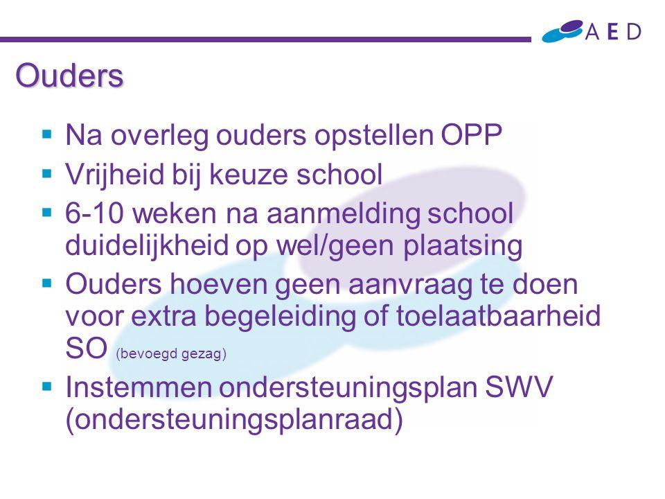 Ouders  Na overleg ouders opstellen OPP  Vrijheid bij keuze school  6-10 weken na aanmelding school duidelijkheid op wel/geen plaatsing  Ouders ho