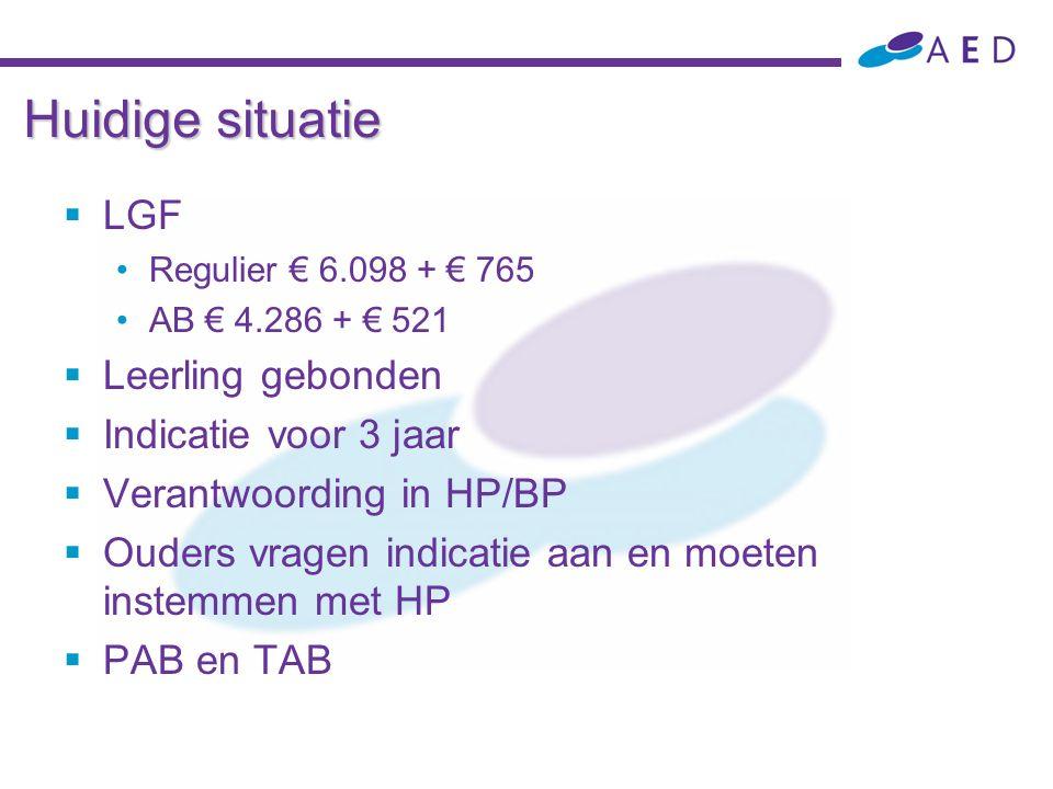 Huidige situatie  LGF Regulier € 6.098 + € 765 AB € 4.286 + € 521  Leerling gebonden  Indicatie voor 3 jaar  Verantwoording in HP/BP  Ouders vragen indicatie aan en moeten instemmen met HP  PAB en TAB