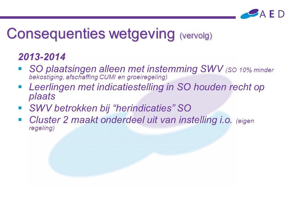 Consequenties wetgeving (vervolg) 2013-2014  SO plaatsingen alleen met instemming SWV (SO 10% minder bekostiging, afschaffing CUMI en groeiregeling)  Leerlingen met indicatiestelling in SO houden recht op plaats  SWV betrokken bij herindicaties SO  Cluster 2 maakt onderdeel uit van instelling i.o.