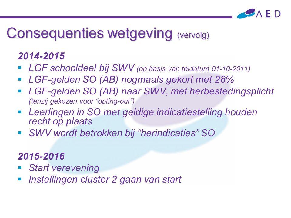 Consequenties wetgeving (vervolg) 2014-2015  LGF schooldeel bij SWV (op basis van teldatum 01-10-2011)  LGF-gelden SO (AB) nogmaals gekort met 28%  LGF-gelden SO (AB) naar SWV, met herbestedingsplicht (tenzij gekozen voor opting-out )  Leerlingen in SO met geldige indicatiestelling houden recht op plaats  SWV wordt betrokken bij herindicaties SO 2015-2016  Start verevening  Instellingen cluster 2 gaan van start