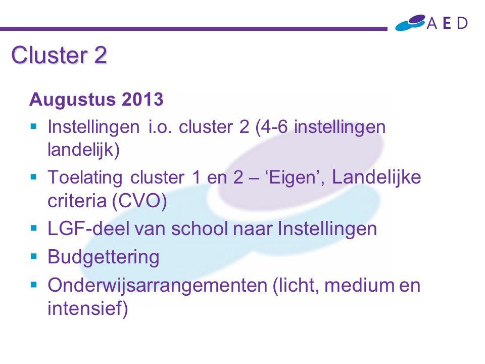 Cluster 2 Augustus 2013  Instellingen i.o. cluster 2 (4-6 instellingen landelijk)  Toelating cluster 1 en 2 – 'Eigen', Landelijke criteria (CVO)  L