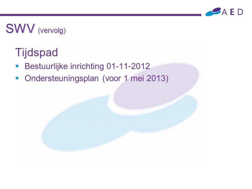 SWV (vervolg) Tijdspad  Bestuurlijke inrichting 01-11-2012  Ondersteuningsplan (voor 1 mei 2013)