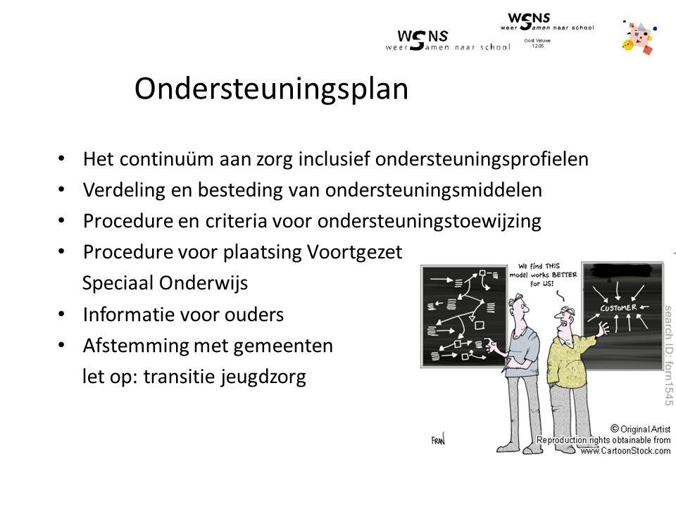 Ondersteuningsplan Het continuüm aan zorg inclusief ondersteuningsprofielen Verdeling en besteding van ondersteuningsmiddelen Procedure en criteria vo