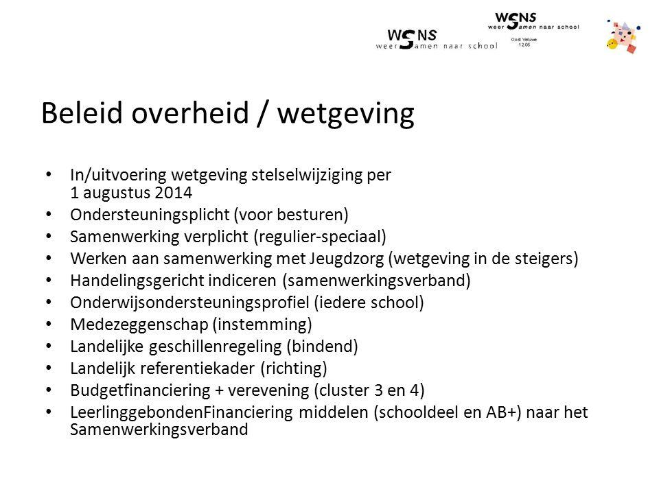 Beleid overheid / wetgeving In/uitvoering wetgeving stelselwijziging per 1 augustus 2014 Ondersteuningsplicht (voor besturen) Samenwerking verplicht (