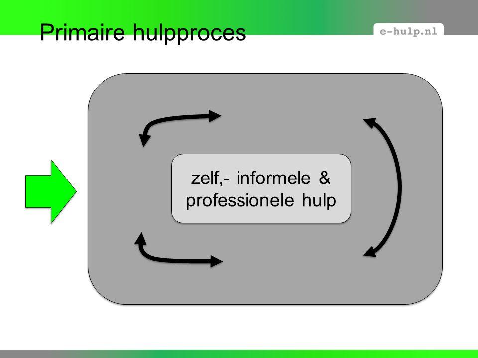 Primaire hulpproces zelf,- informele & professionele hulp
