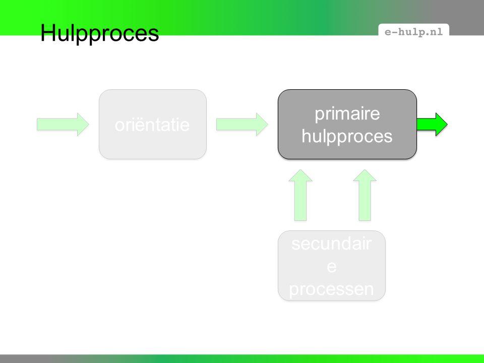 oriëntatie primaire hulpproces secundair e processen Hulpproces