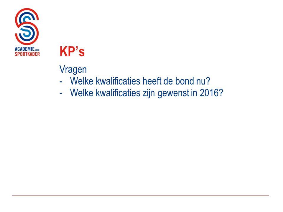 KP's Vragen -Welke kwalificaties heeft de bond nu -Welke kwalificaties zijn gewenst in 2016
