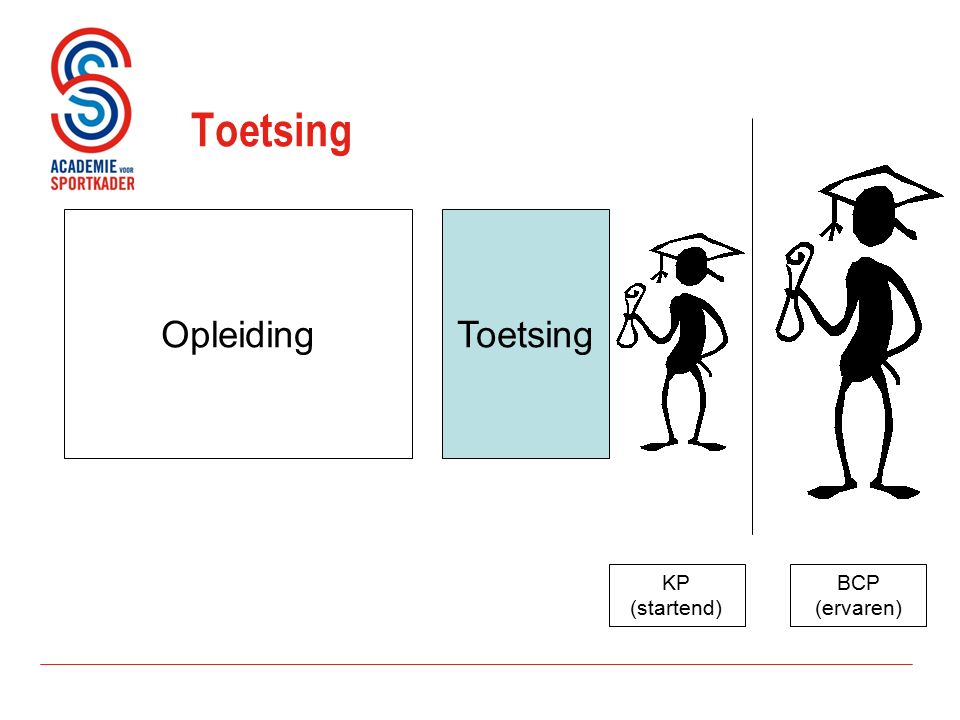 Toetsing OpleidingToetsing BCP (ervaren) KP (startend)