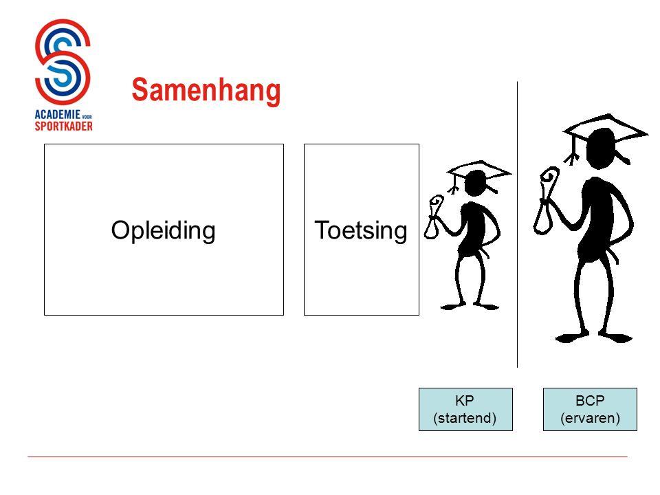 Samenhang OpleidingToetsing BCP (ervaren) KP (startend)