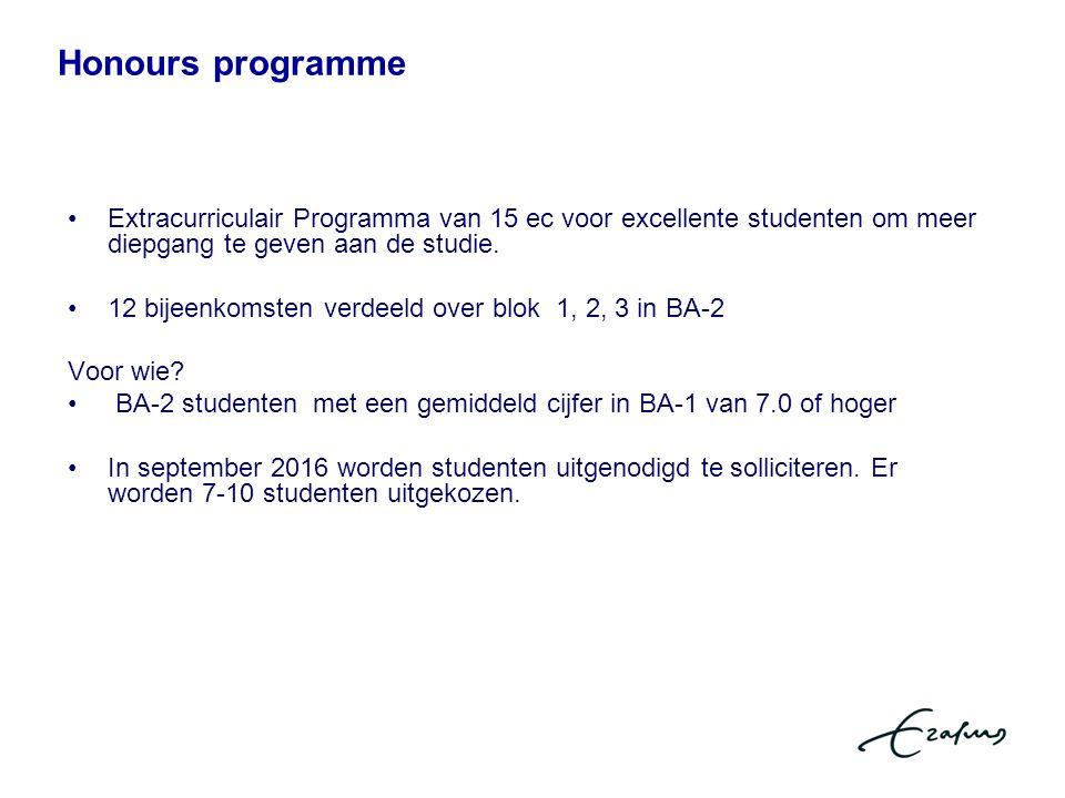 Honours programme Extracurriculair Programma van 15 ec voor excellente studenten om meer diepgang te geven aan de studie.