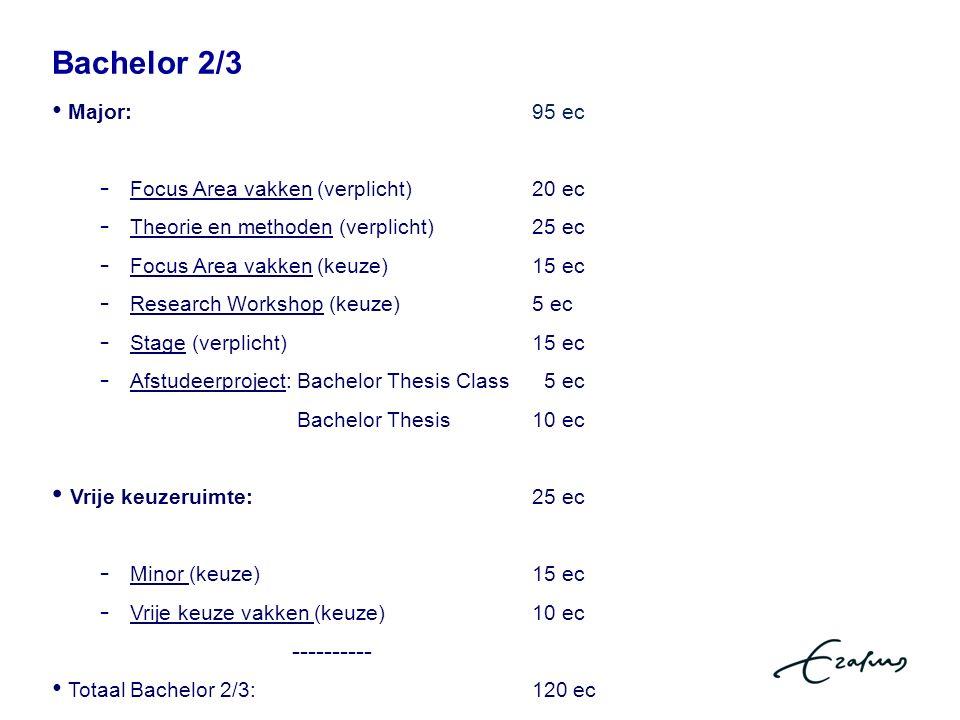 Bachelor 2/3 Major:95 ec - Focus Area vakken (verplicht)20 ec - Theorie en methoden (verplicht)25 ec - Focus Area vakken (keuze)15 ec - Research Workshop (keuze) 5 ec - Stage (verplicht)15 ec - Afstudeerproject: Bachelor Thesis Class 5 ec Bachelor Thesis10 ec Vrije keuzeruimte:25 ec - Minor (keuze)15 ec - Vrije keuze vakken (keuze)10 ec ---------- Totaal Bachelor 2/3:120 ec