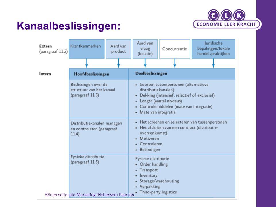 Kanaalbeslissingen: ©Internationale Marketing (Hollensen) Pearson