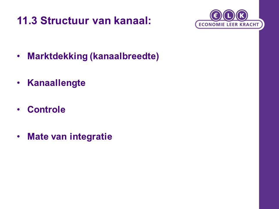 11.3 Structuur van kanaal: Marktdekking (kanaalbreedte) Kanaallengte Controle Mate van integratie