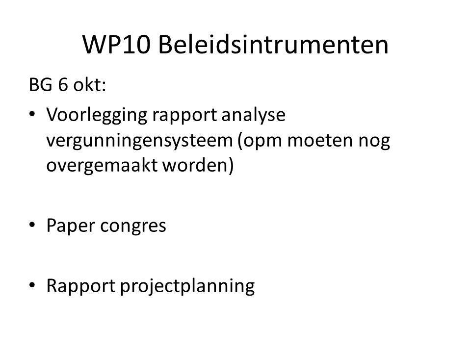 WP10 Beleidsintrumenten BG 6 okt: Voorlegging rapport analyse vergunningensysteem (opm moeten nog overgemaakt worden) Paper congres Rapport projectplanning