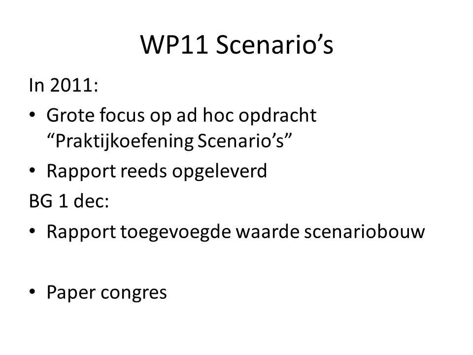 WP11 Scenario's In 2011: Grote focus op ad hoc opdracht Praktijkoefening Scenario's Rapport reeds opgeleverd BG 1 dec: Rapport toegevoegde waarde scenariobouw Paper congres