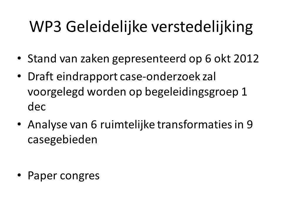 WP3 Geleidelijke verstedelijking Stand van zaken gepresenteerd op 6 okt 2012 Draft eindrapport case-onderzoek zal voorgelegd worden op begeleidingsgroep 1 dec Analyse van 6 ruimtelijke transformaties in 9 casegebieden Paper congres