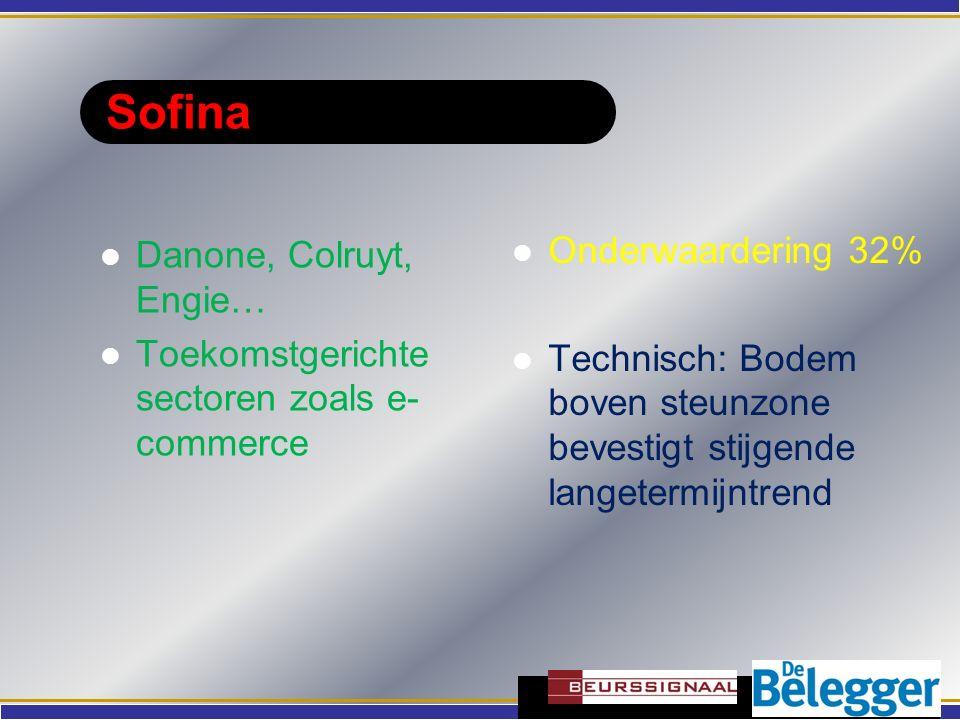 Sofina Danone, Colruyt, Engie… Toekomstgerichte sectoren zoals e- commerce Onderwaardering 32% Technisch: Bodem boven steunzone bevestigt stijgende langetermijntrend
